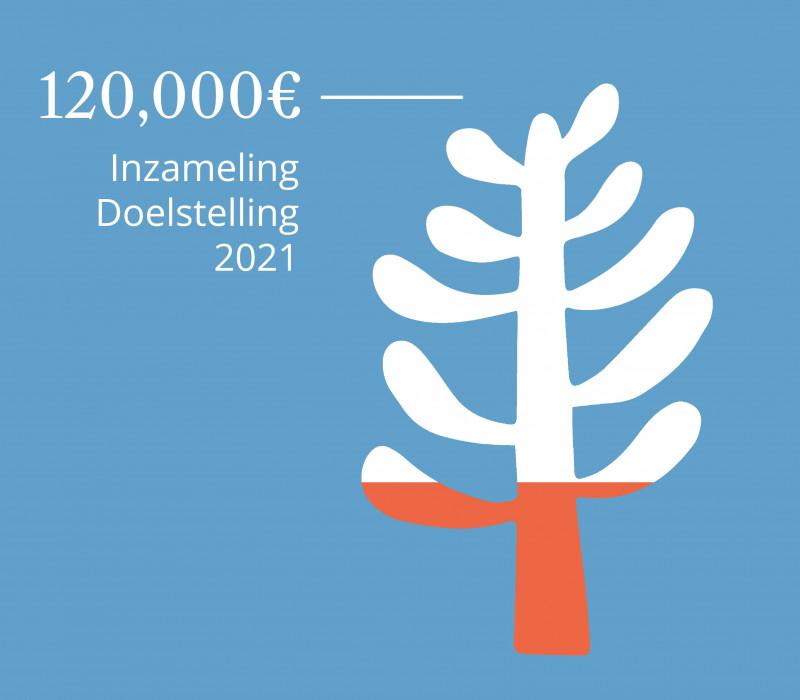 media/image/Chairty-Tree-NL.jpg